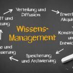 bild-zu-wissensmanagement-planungsbüro