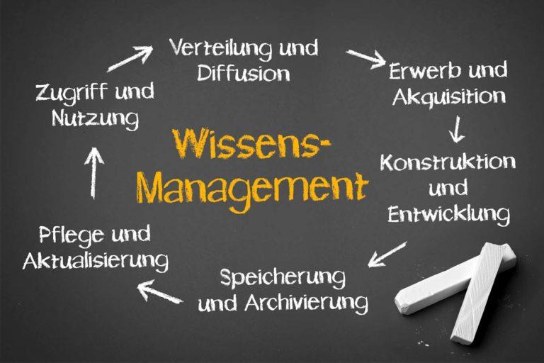Wissensmanagement im Planungsbüro: Für Einsteiger